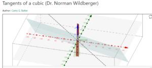 heurist tangents of a cubic r norman wildberger geogebra.org